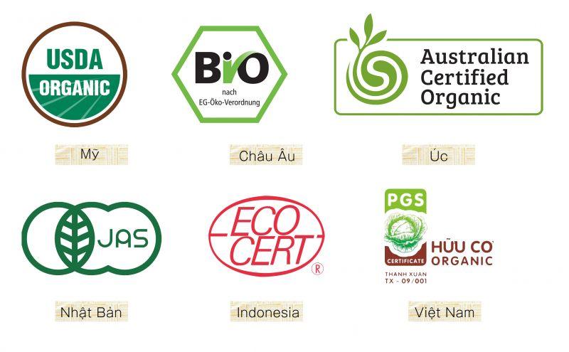 chứng nhận thực phẩm hữu cơ