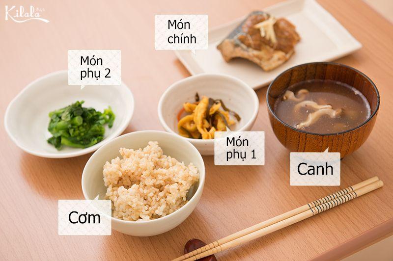 bữa cơm gia đình Nhật Bản