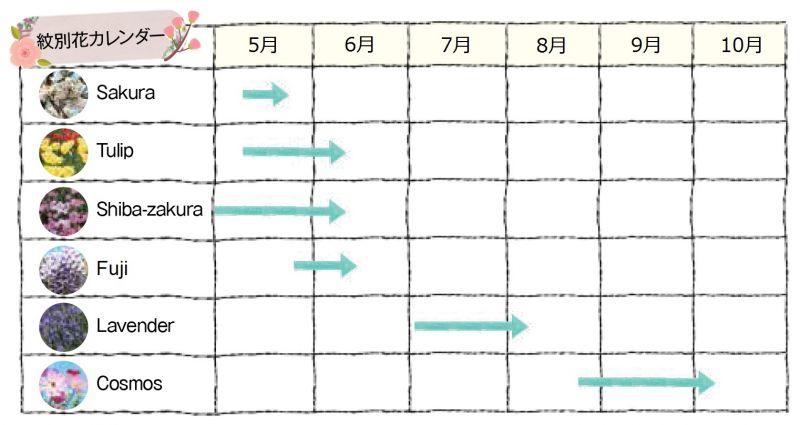 紋別花カレンダー