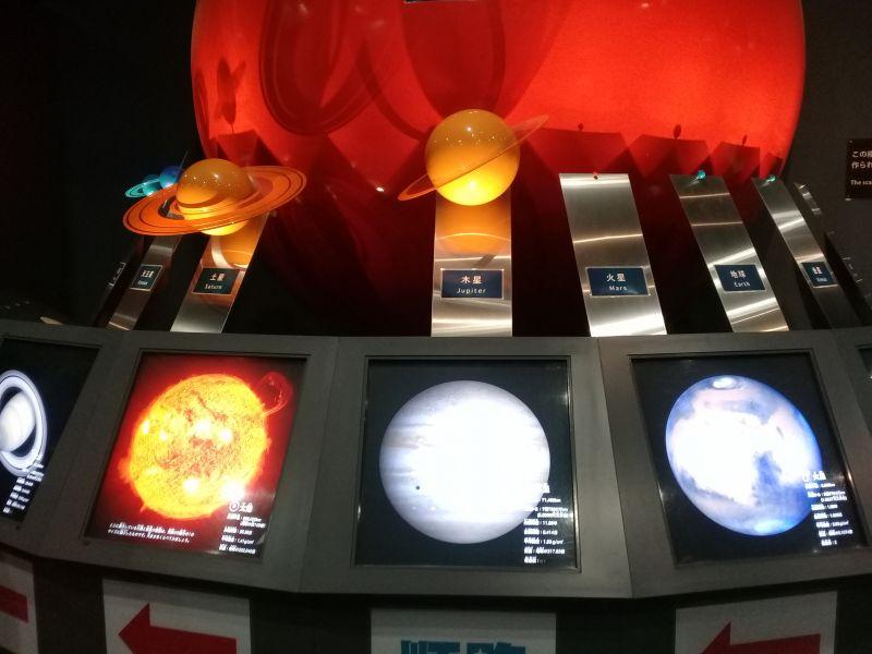 Bảo tàng khoa học Osaka