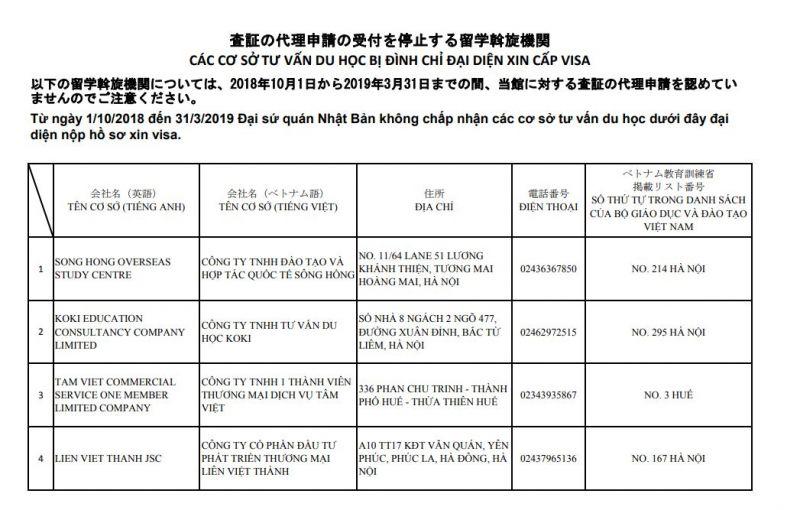 Công ty môi giới du học Việt Nam bị cấm