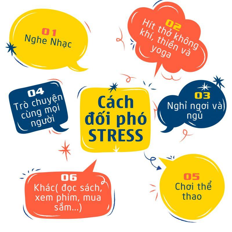 cách đối phó stress