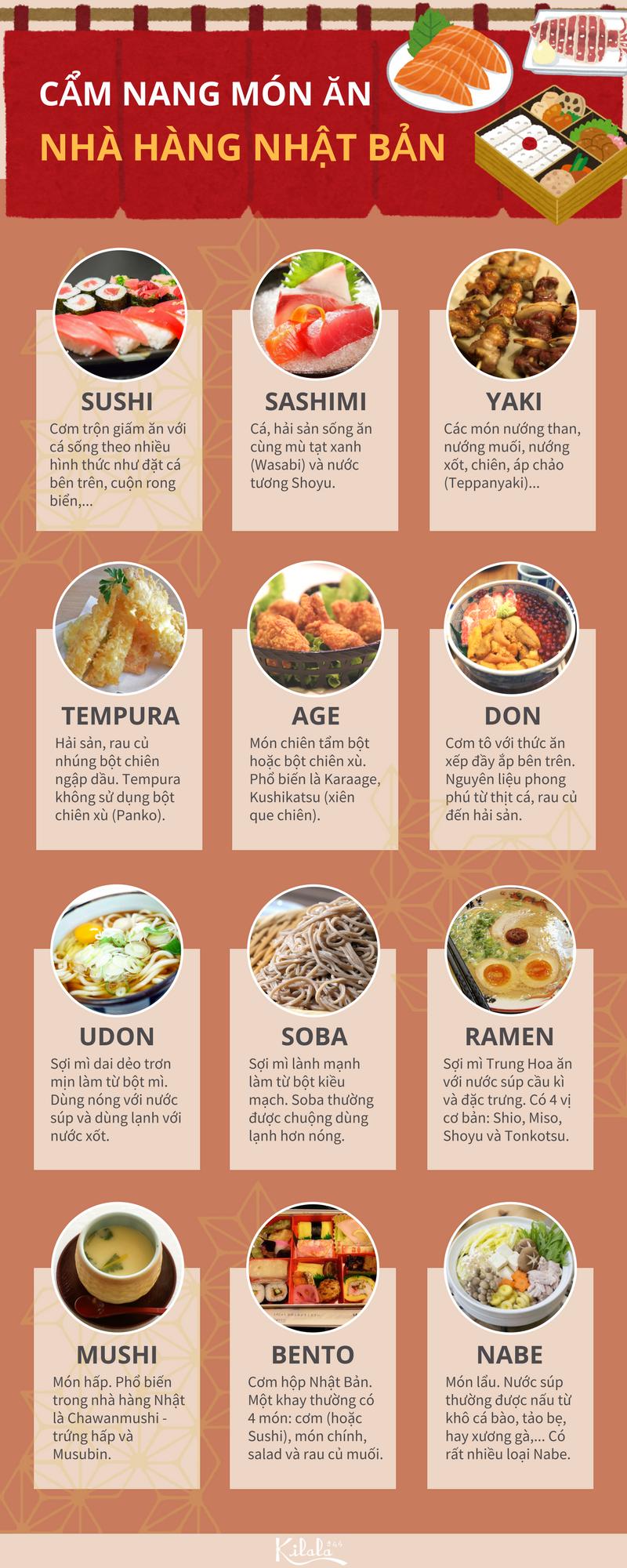 cẩm nang món ăn nhà hàng Nhật