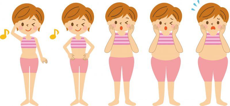 Tỉ lệ cơ và tỉ lệ mỡ