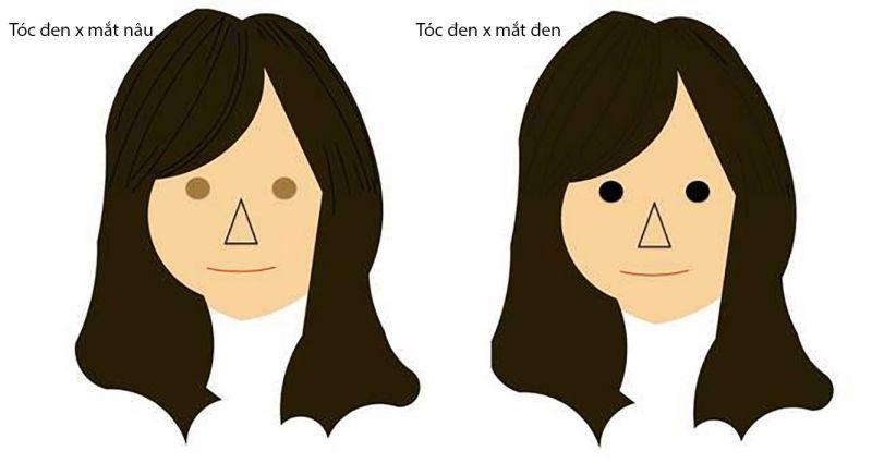 tại sao phải cân bằng màu tóc và màu mắt?