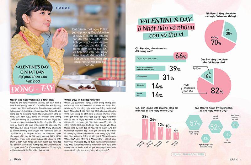 Kilala Vol 41 Mùa Yêu Thương Ngày Valentine ở Nhật Bản