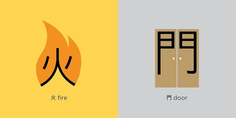 học kanji bằng cách liên tưởng