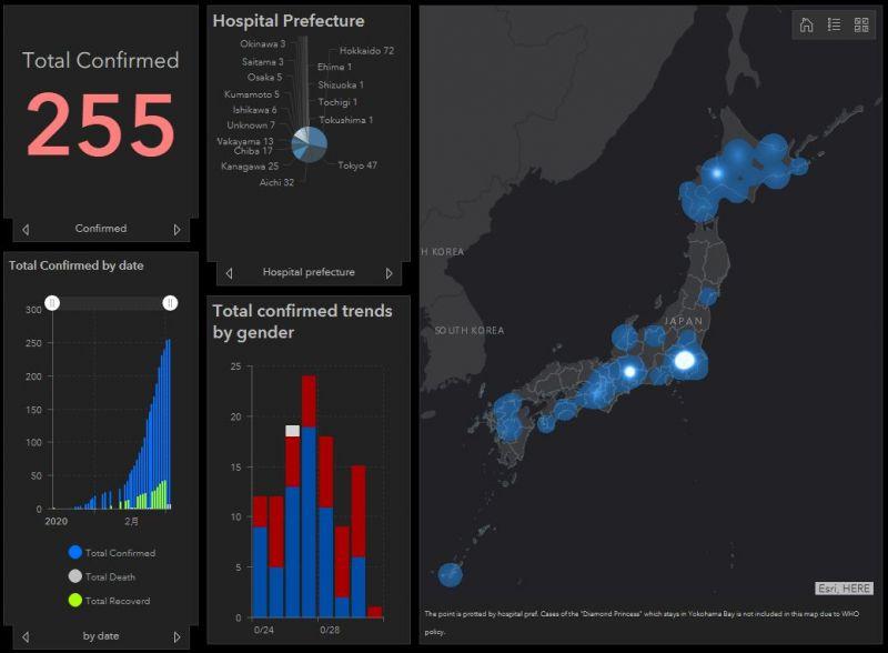 số liệu nhiễm COVID-19 tại Nhật Bản