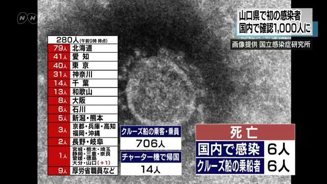 hơn 1000 ca nhiễm virus tại Nhật