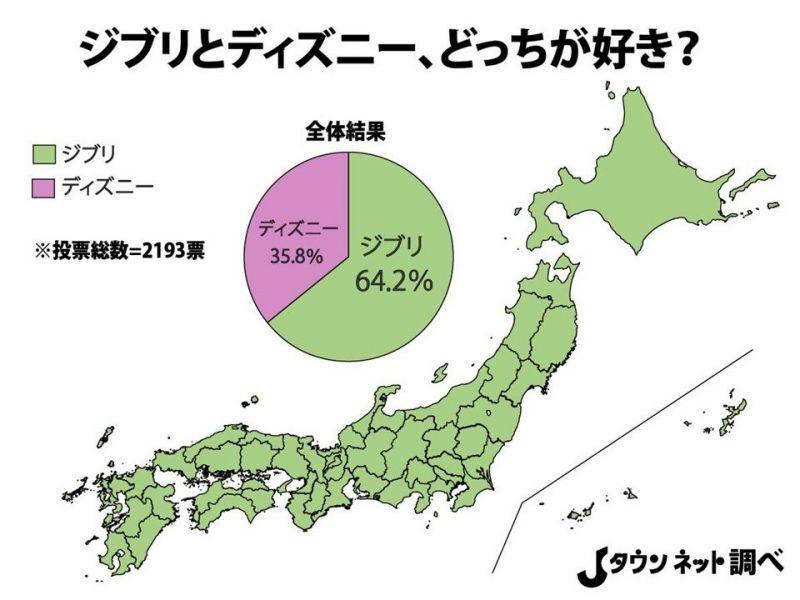 hãng phim hoạt hình thống trị ở Nhật