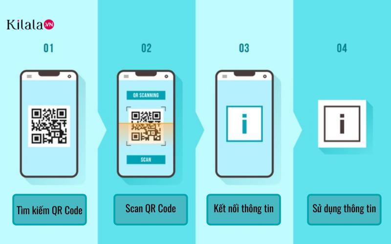 người Nhật đã tạo ra QR Code như thế nào